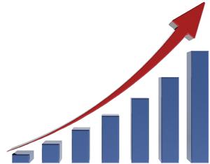 groei_grafiek
